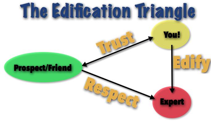 Success Triangle - Three way calls - Thomas Seng